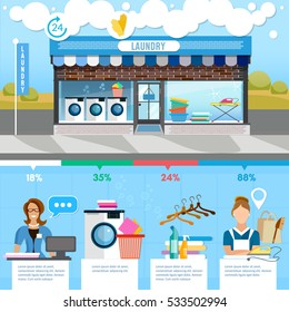 Laundry service infographic, interior. Laundry room with facilities for washing, laundry staff washing machine clothes vector