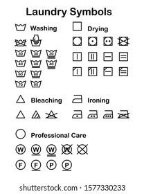 Laundry Symbols. Care Symbols. Laundry Guide. Vector Icon Set