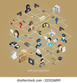 Law enforcement concept with isometric crime and punishment icons set vector illustration