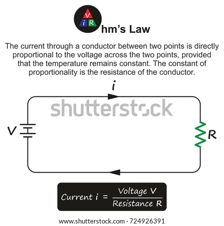 Law Infographic Diagram Showing Simple Electric Stock Vector ...