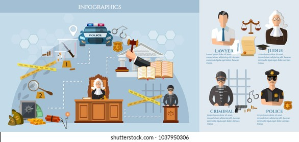 Law infographics set with court and judical system elements vector illustration. System of justice, crime and punishment info graphics