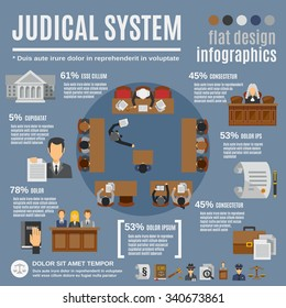 Law infographics set with court and judical system elements vector illustration