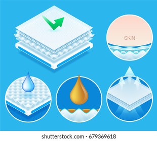 Layered material while offering excellent breathability, protection and comfort. concept for Baby diapers, napkin, sanitary pad advertising. Vector eps10.