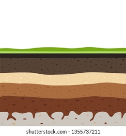 Layers of grass with Underground layers of earth, seamless ground, cut of soil profile with a grass, layers of the earth, clay and stones, ground water