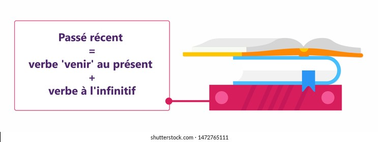 'Le passé récent' tense. We use the passé récent to speak about an action that has been completed, shortly before the moment of speaking. Grammatical pattern. French learning concept.