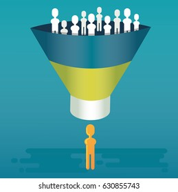Lead generation and lead management. pipeline marketing. Moving leads through the purchase funnel