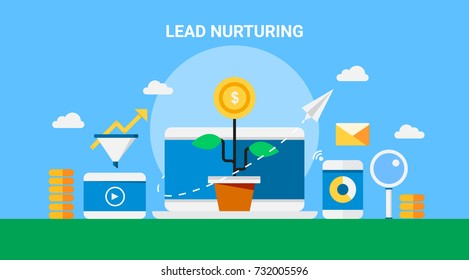 Lead nurturing, sales lead, funnel, conversion, flat vector banner with icons