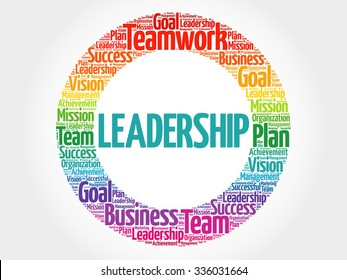 LEADERSHIP circle stamp word cloud, business concept