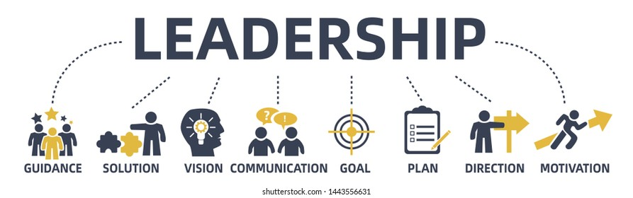 leadership concept web banner with icons and keywords