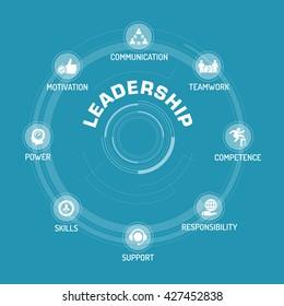 Leadership ICON SET ON BLUE BACKGROUND