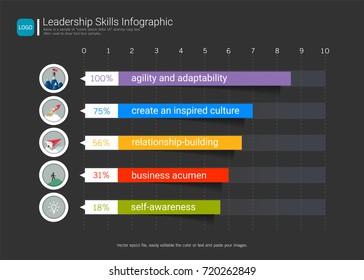 Communication Skills Images, Stock Photos & Vectors