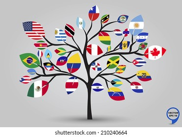 Leaf flags of the American continents in tree design. Vector illustration.