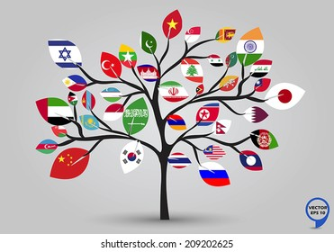Leaf flags of Asia in tree design. Vector illustration.