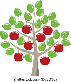 Leafy fruit tree with ripe red apples harvest in summer, green leaves on a white background. Symbolic fruit tree as a graphic on white.