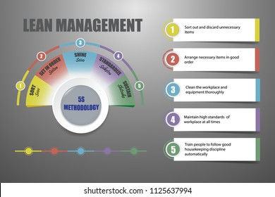 Lean management - 5S methodology concept on the gray background with light in the middle of the vector