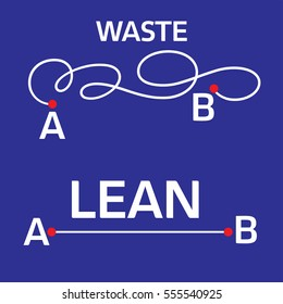 lean manufacturing vector