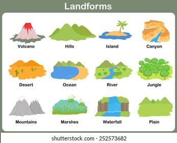 Leaning Landforms for kids -  Worksheet