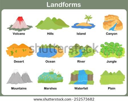 Leaning Landforms Kids Worksheet Stock Vector Royalty Free
