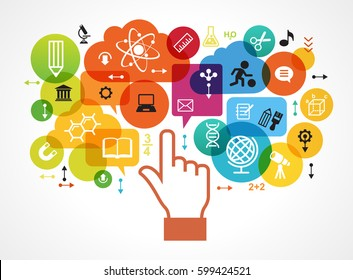 Learning infographic Template. Concept  education. Hand cursor icon surrounded by icons of education.