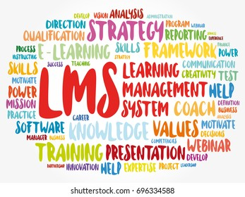 Learning Management System (LMS) word cloud, business concept background