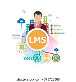 Learning Management System (LMS) words cloud concepts for web banner and printed materials.