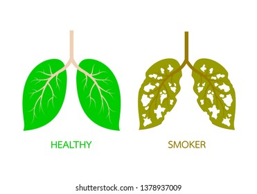 Leaves designed like human lung comparison. unhealthy lung awareness. Stop smoking, world no tobacco day. Vector illustration isolated on white background.