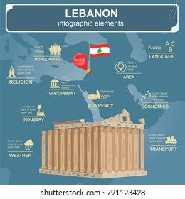 Lebanon landmark architecture. Statistical data in infographic. Vector illustration