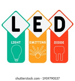 LED - Light Emitting Diode acronym. business concept background.  vector illustration concept with keywords and icons. lettering illustration with icons for web banner, flyer, landing page