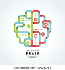 left and right brain function vector illustration