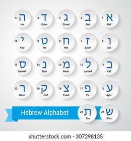 Letters of Hebrew alphabet with their names in english and sequence numbers.  Gray and white buttons background. Vector illustration.