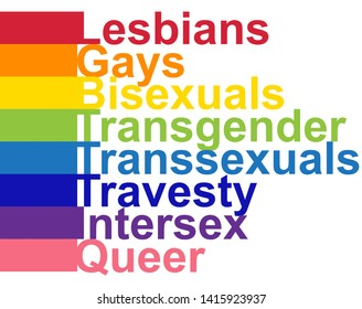 LGBT concept, motivating phrase in the colors of the rainbow. Decoding abbreviations LGBT. Lesbian, Gay, Bisexual, Transgender, Transsexual, Travesty, Intersex, Queer