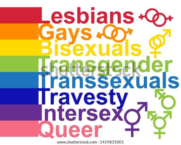 Gay text abbreviations