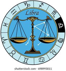 libra astrological horoscope sign in the zodiac wheel
