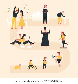 Life cycle vector illustration with flat design concept. Included people at different ages, growing kid, happy teen, golden age and more.