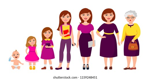 Life cycle of woman from childhood to old age vector flat illustration. Cheerful cute cartoon characters isolated on white background for infographic design and web graphic.