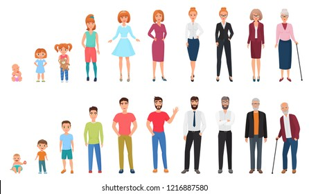 Life cycles of man and woman. Tiny People generations. Human growth concept vector illustration.