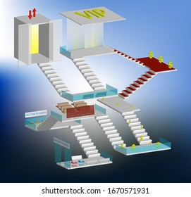 life and death, career ladder, the meaning of life, the wheel of Samsara, isometric 3D vector illustration