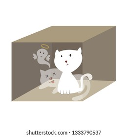 The life and death of Schrodinger's cat vector illustration. Schrodinger's famous thought experiment.  Quantum superposition cat in box isolated on white background.