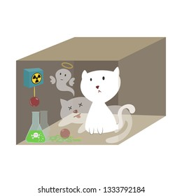 The life and death of Schrodinger's cat vector illustration. Schrodinger's famous thought experiment. Quantum superposition cat. A cat, a flask of poison, and a radioactive source in box.