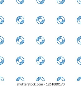 lifebuoy icon pattern seamless white background. Editable outline lifebuoy icon. lifebuoy icon pattern for web and mobile.