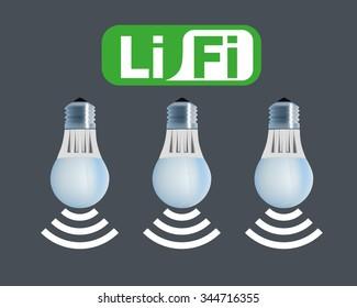 Li-Fi technology vector.