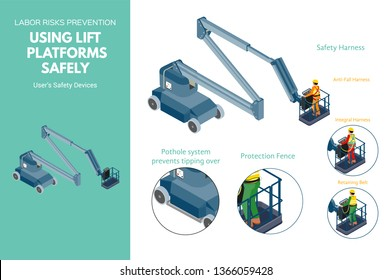 Lift platforms labor risk prevention information about user's safety devices. Isometric illustration, isolated on white background.