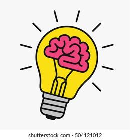 Light bulb with a brain inside, creating ideas, creative concept
