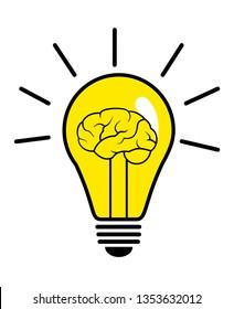 Light bulb with a brain inside, creative concept.