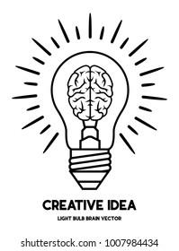 light bulb brain vector