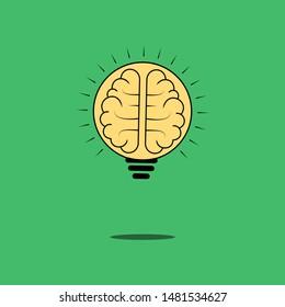 Idea, Innovation and Creativity