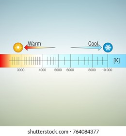 Light color temperature scale with sun and snowflake icons. Kelvin scale