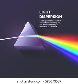 Light dispersion. Illustration of how to get a rainbow. Vector illustration.