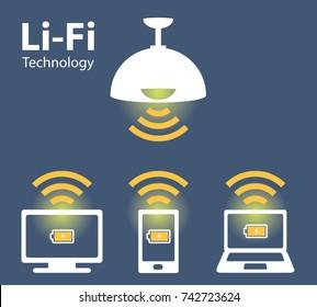 Light Fidelity (wireless communication technology by LED) icon.