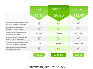 Light pricing table with 3 options and one recommended